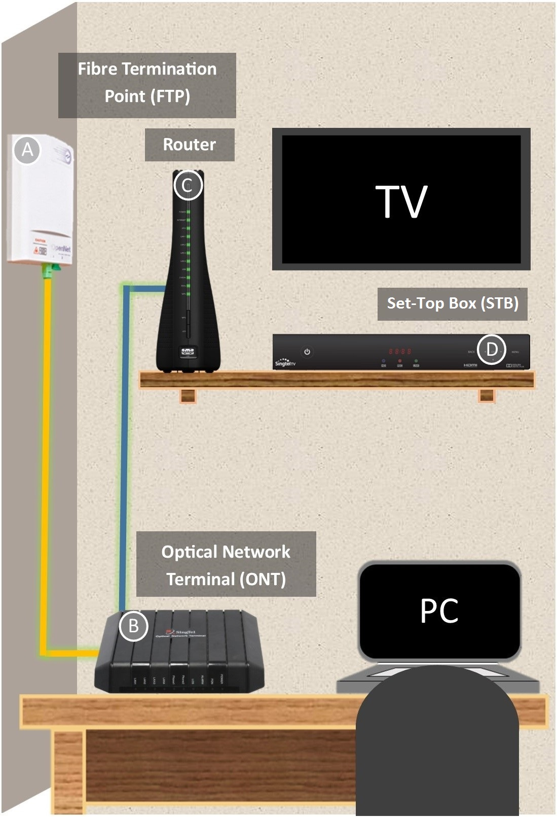 Unable To Make Or Receive Calls Home Telephone Wiring Block Terminal Typical Internet Layout