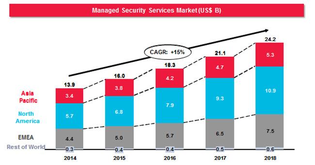 2018 trustwave global security report pdf
